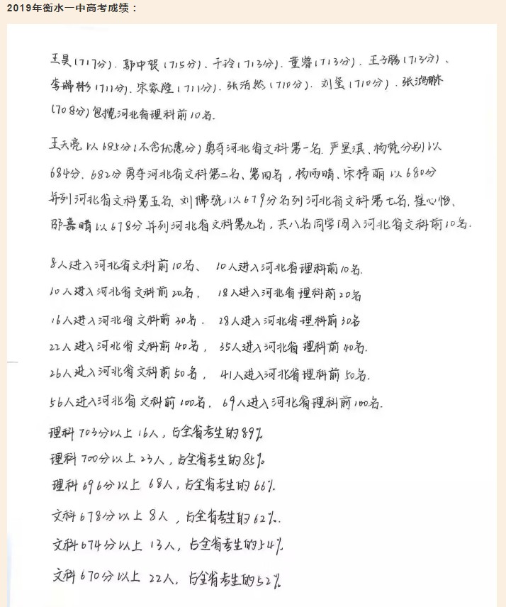 衡水一中2019高考成绩 历年清华北大录取人数