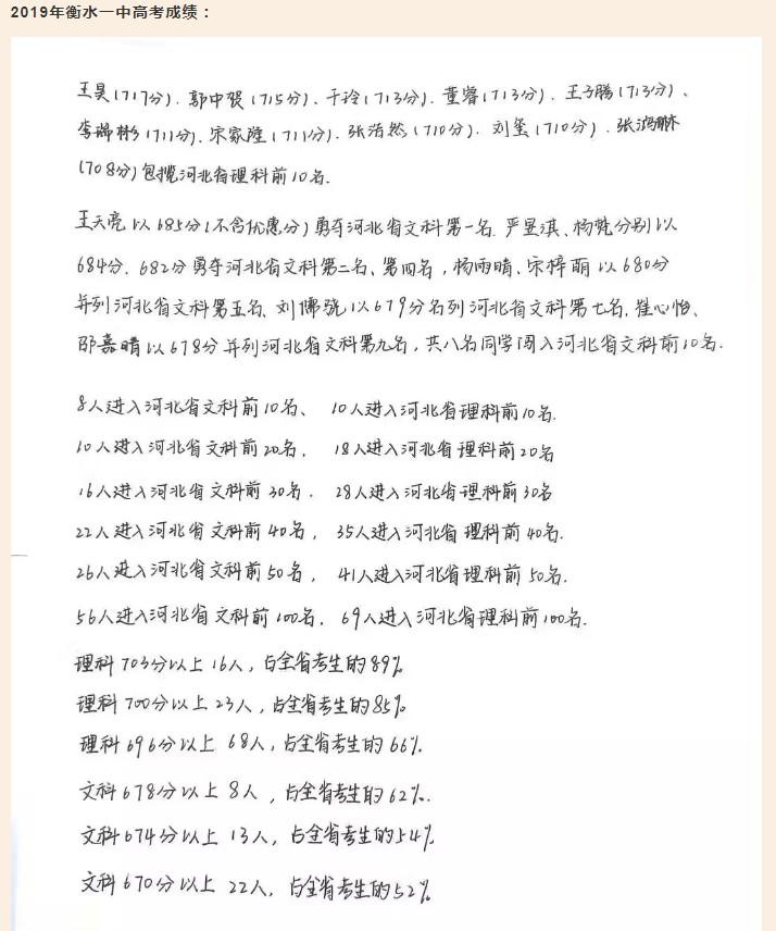 衡水一中2019高考成绩 清华北大录取人数
