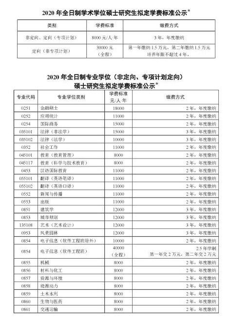 華中科技大學研究生學費