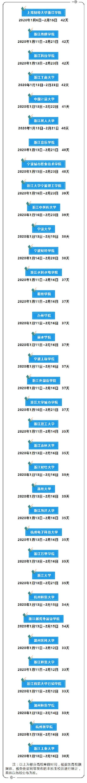 浙江2020年各大学寒假时间安排