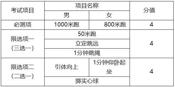 2020天津中考体育考试内容