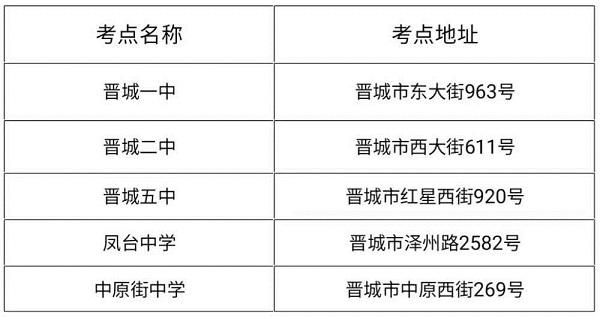 山西晋城考研初试考点分布