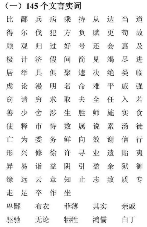 2020上海中考语文必会文言实词