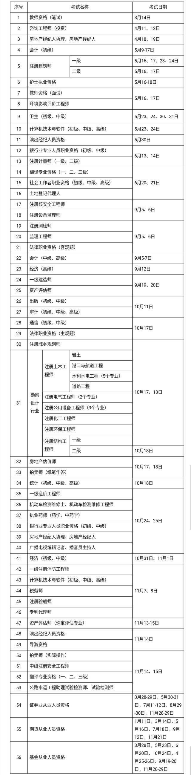 2020年考證時間表