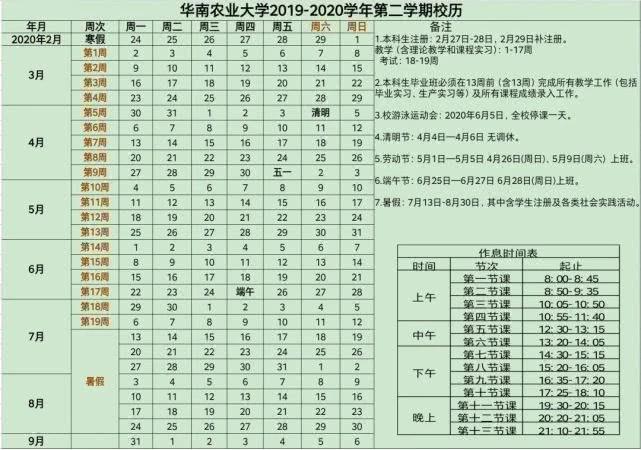 2020年华南农业大学暑假放假时间