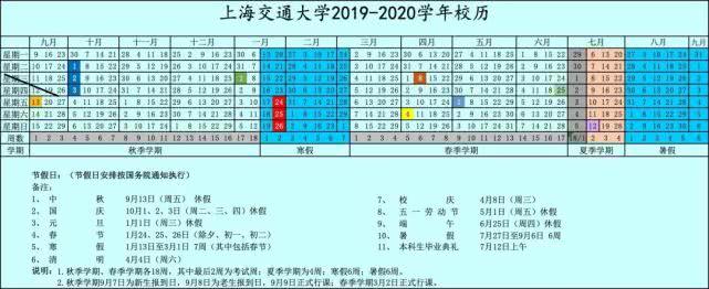 上海交通大学2020年暑假放假时间