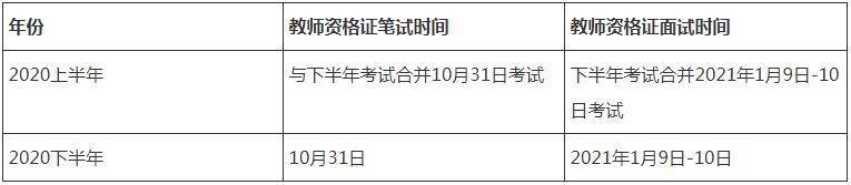 2020年河南教师资格考试时间