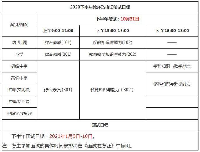 2020年天津教师资格证考试时间