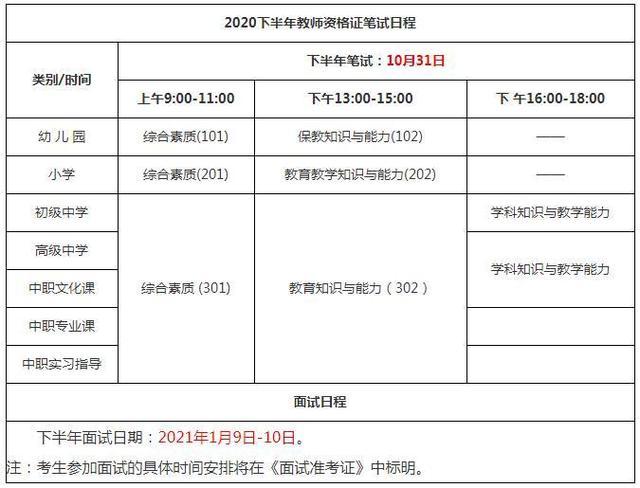 2020年四川教师资格证考试时间