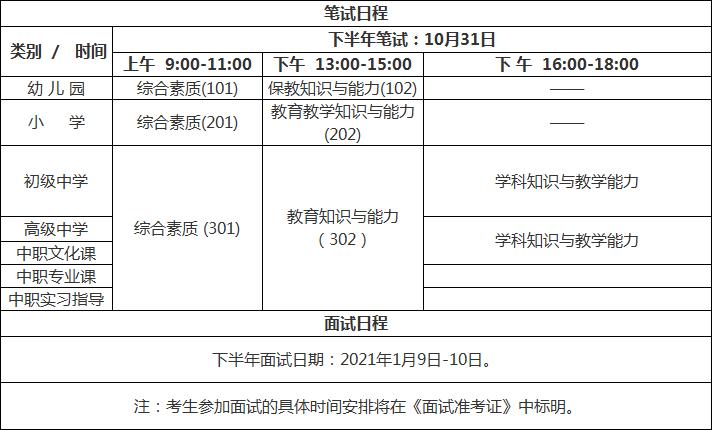 2020新疆下半年教师资格证考试时间