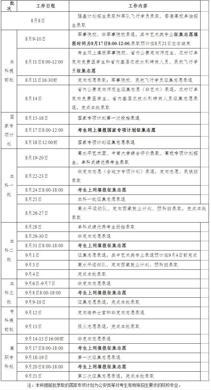 湖南高考查分时间_2020年湖南高考各批次录取时间_有途教育