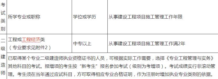 吉林2020年二级建造师考试报名时间7月27日-8月9日