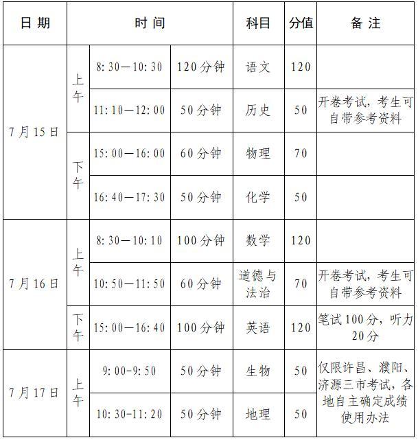 2020年河南中考科目時間安排
