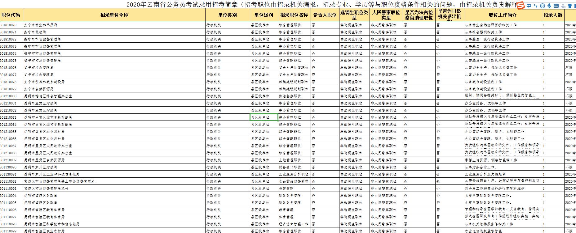 2020年云南省公务员考试职位表.png