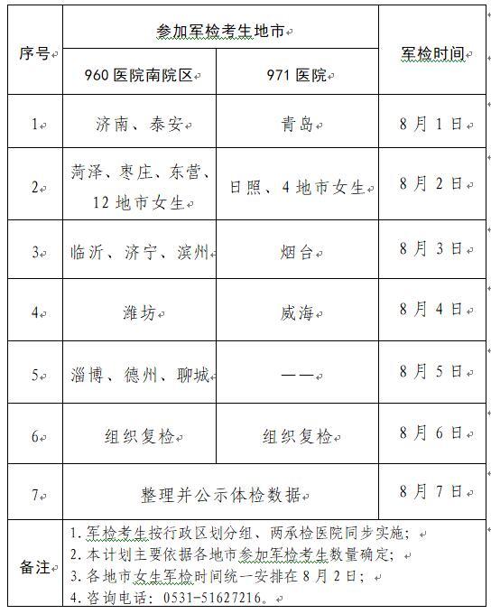 2020年山东省军校招生军检工作安排.jpg