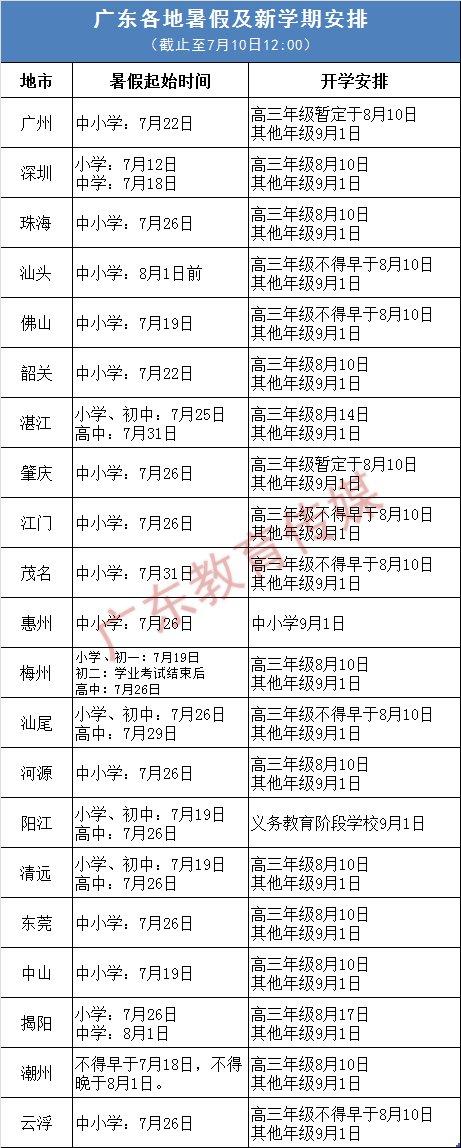 2020年广州什么时候开学