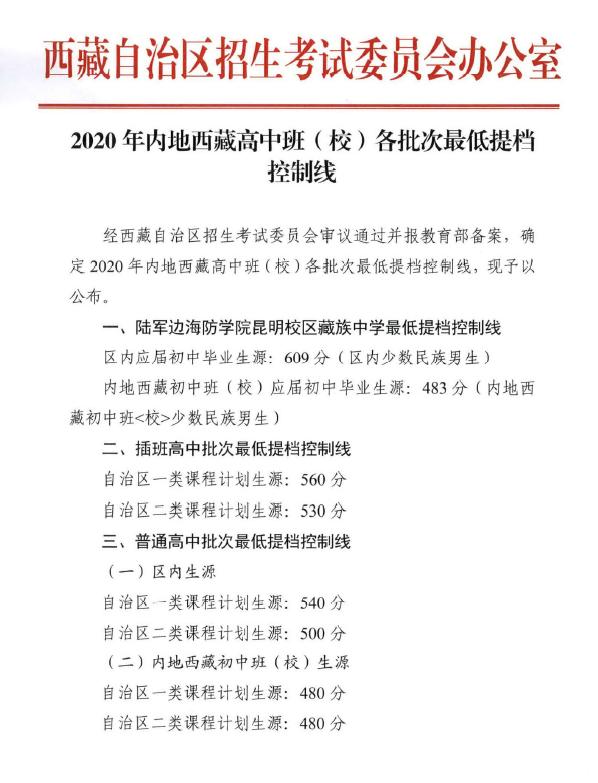 2020年內地西藏高中班(校)各批次最低提檔控制線.png