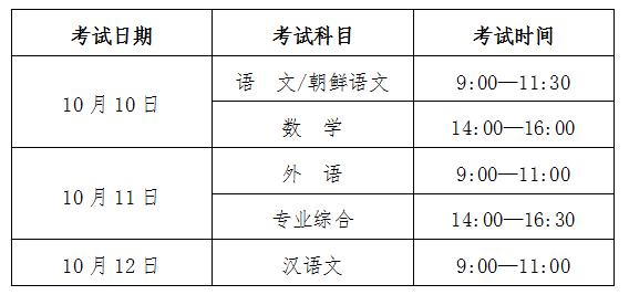 考试科目及安排.png