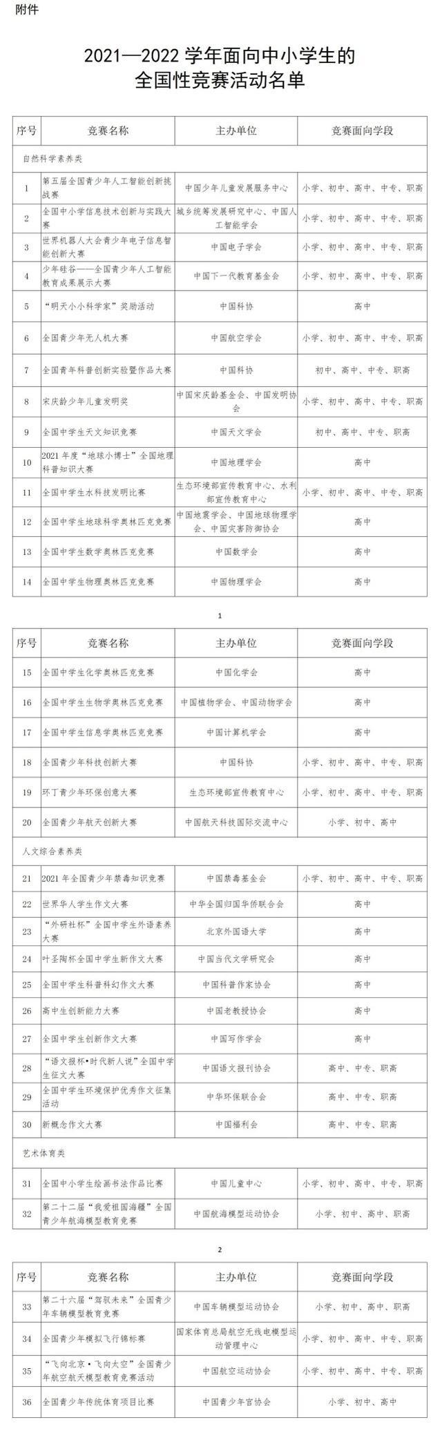 中小学全国性竞赛名单.jpeg