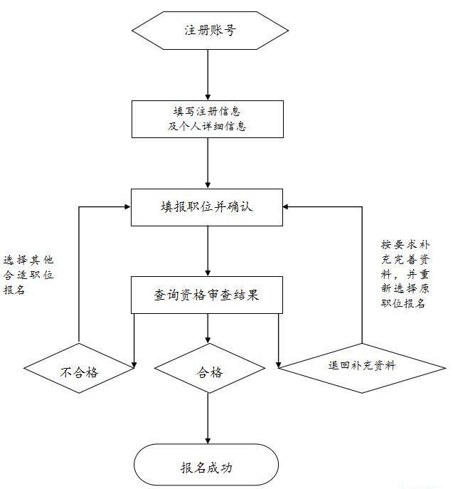 國考.jpg