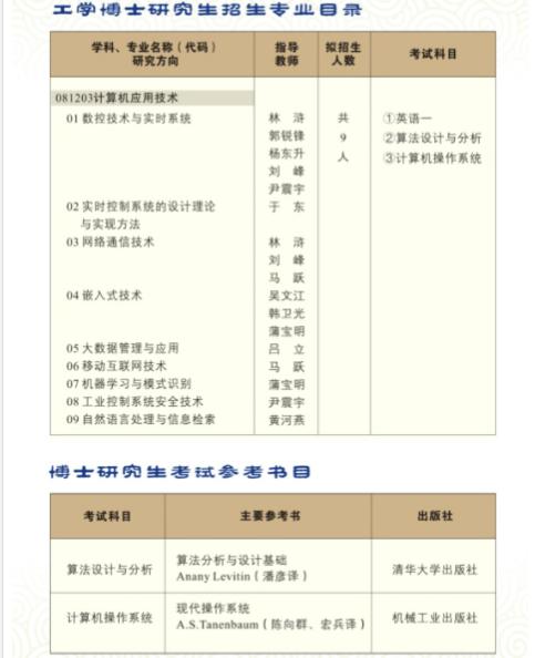 中科院沈阳计算技术研究所硕士研究生招生简章