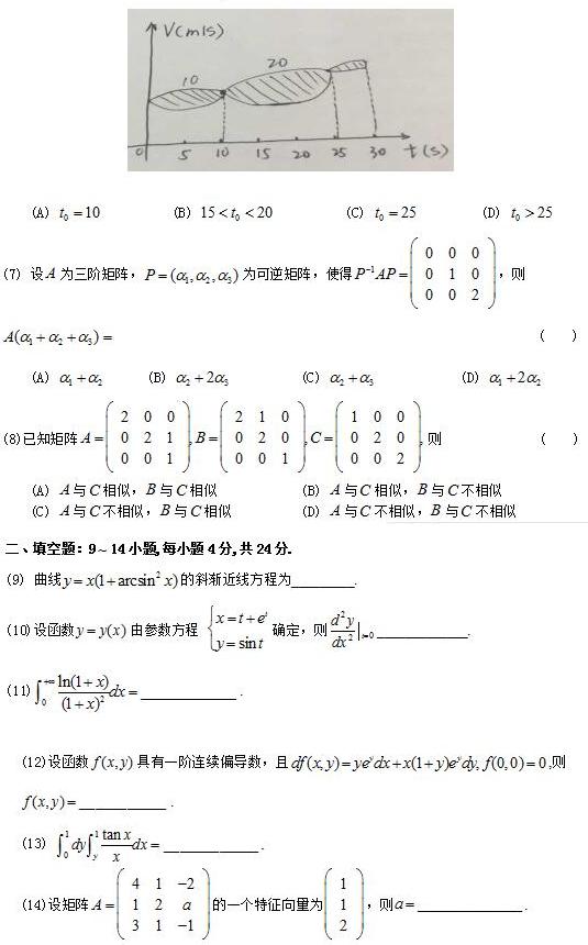 2017年考研数学二真题及答案解析【最完整版】
