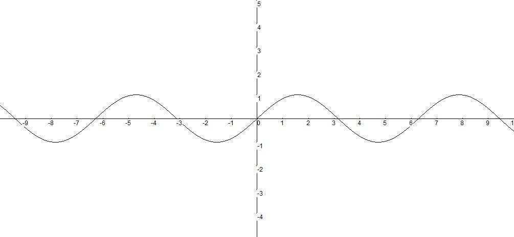 大全纪律三角函数高中数学高中班级主题班会公式图片