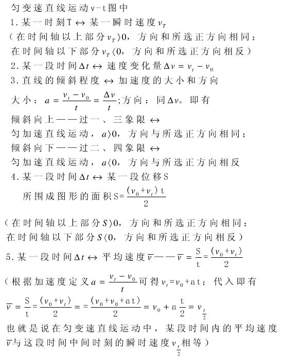 物理必修一知识结构框架图