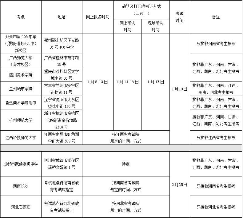 广州美术学院2018年艺术类专业考试时间及地点