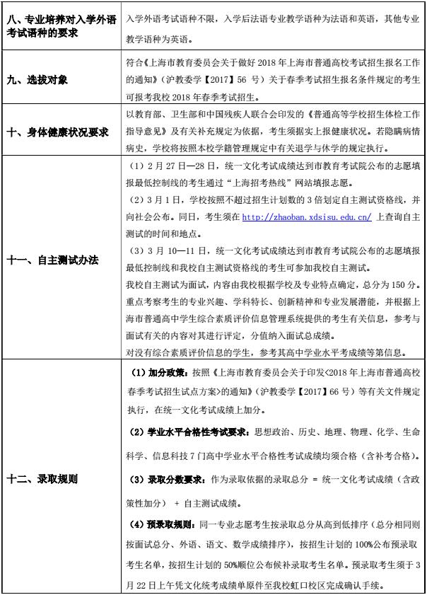 2018年上海外国语贤达初中经济人文学院春季工作招生简章大学高考那些合适毕业图片